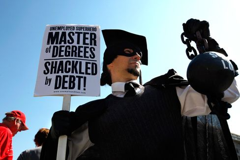 Think Twice Before Borrowing for Your MBA