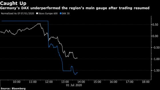 Deutsche Boerse Resolves Second Major Trading Outage of 2020