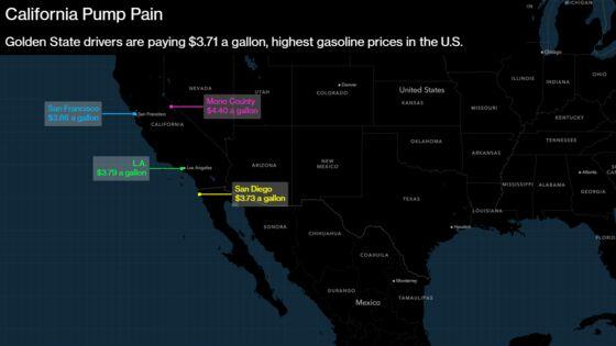 California Refinery Breakdowns Push Gas Toward $4 a Gallon