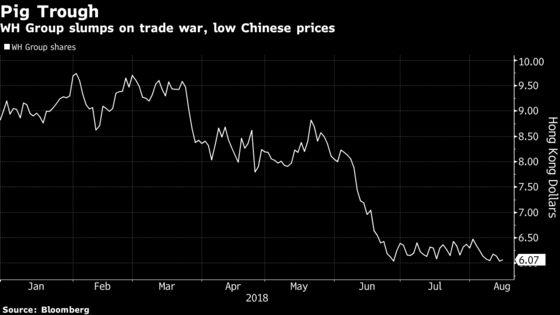 Top Pork Producer Says China Imports Drop Amid U.S. Trade Spat