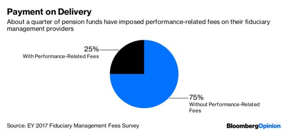A $2 Trillion Pension Industry Is Being Fleeced