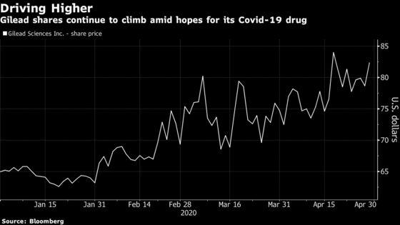 Gilead CoronavirusDrug Likely to Win Speedy Approval, Wall Street Says