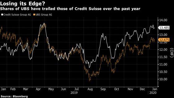 UBS Wealth Bankers Get Dose of Credit Suisse Tonic in Khan Plan