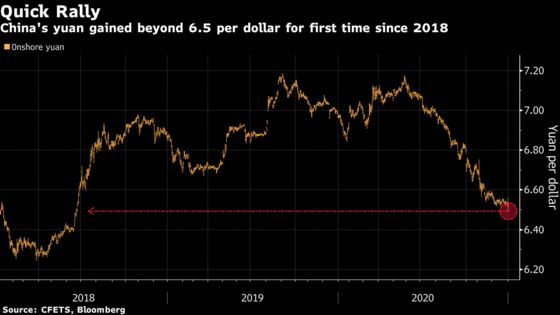 Dollar Stumbles Into 2021 as Bets on Global Recovery Dominate