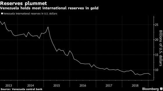 In Maduro's Venezuela, Even Counting Gold Bars Is a Challenge