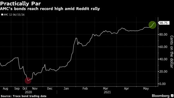 AMC Embrace of Day-Trader Crowd Fuels Dizzying Monthly Gain