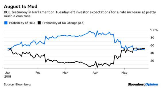 BOE Cuts Sterling Adrift