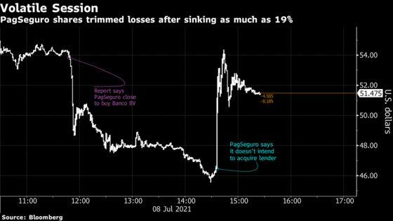 PagSeguro Pares Slump After Denying $3 Billion Takeover Report