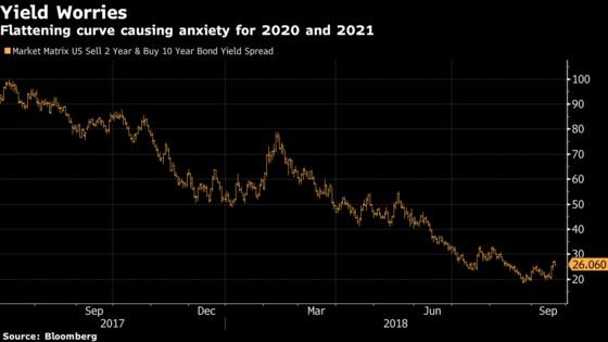 Fed Likely to Push Aside Recession Worry in Unveiling 2021 View