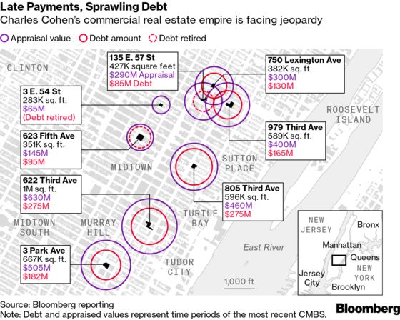 NYC Property Mogul Charles Cohen Sticks With Buy-and-Hold Plan in Crisis