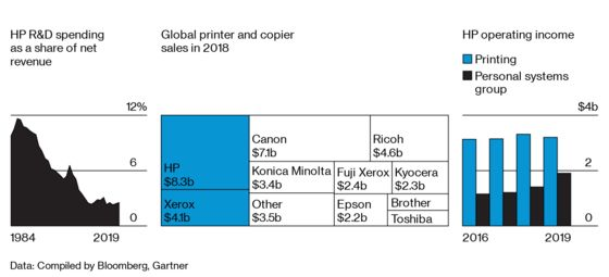 Printing's Not Dead: The $35 Billion Fight Over Ink Cartridges