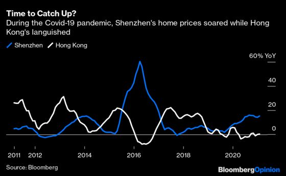 Is This the Right Time to Buy a Hong Kong Apartment?