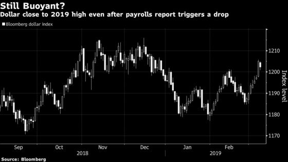 Wages Fuel Dollar Optimism Even as Poor Payrolls Dent Greenback