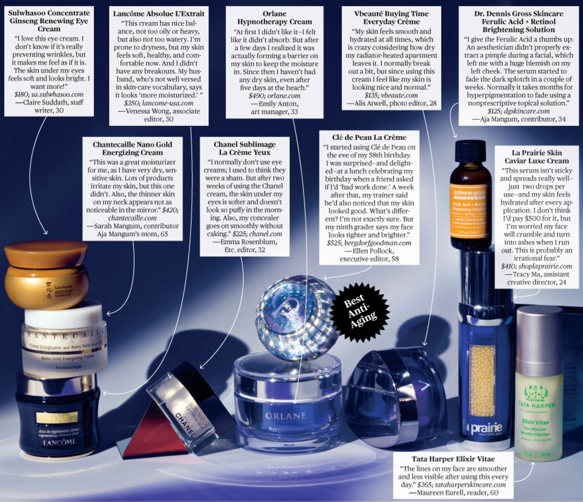 Ten Upscale Skin Care Products For Your Beauty Regimen Bloomberg