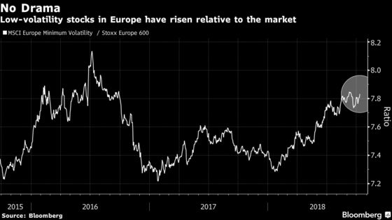 Four Charts Showing How Nervous European Stocks Are: 'Extremely'