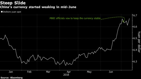 Yuan Bears Turn Bulls on Expectations Greenback Has Peaked