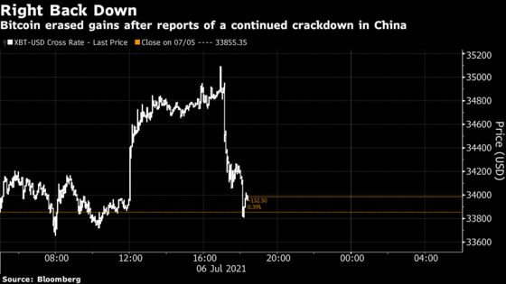 Bitcoin Swings as China Regulators Punish Company Over Crypto