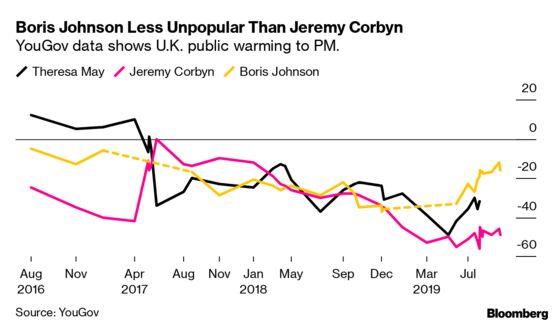 Brexit Bulletin: Where Is Johnson's Plan?