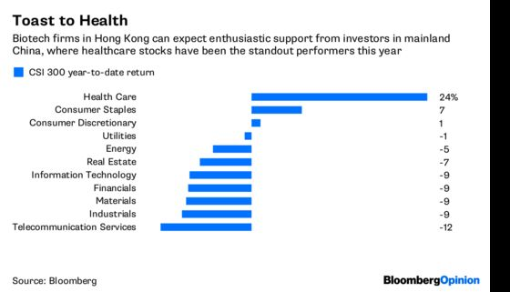 Zero Profit, 750% Return: Biotech's Sick Ride