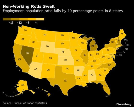 At Lockdown's Worst, 10 States Had Under 50% of Populace Working