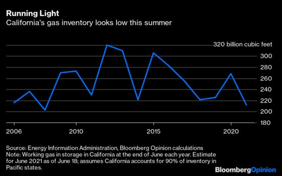 How Texas' Freeze Could SpoilCalifornia's Summer