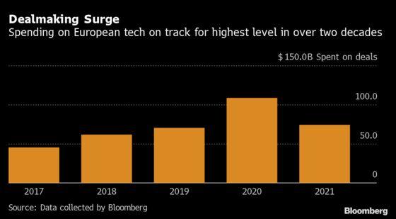European Tech's 'Eye-Watering' Valuations Raise Bubble Fear