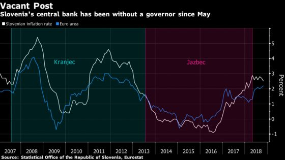 ECB's Top Applicants in Slovenia Couldn't Differ More on Euro