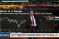 relates to Investors Are Too Pessimistic About the S&P 500, BofA Merrill's Suttmeier Says