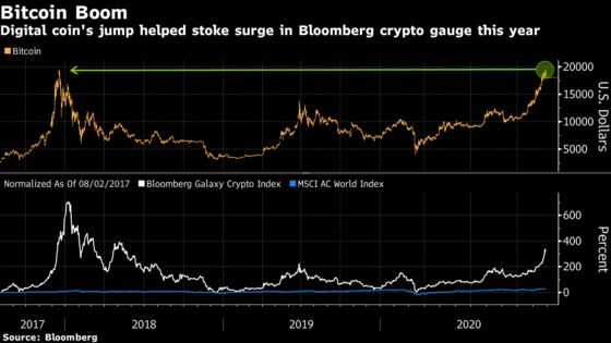 VanEck Lists Bitcoin ETN Amid Wave of Interest in Cryptocurrency
