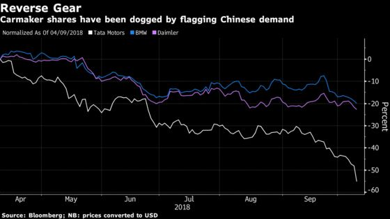 Luxury Carmakers Are Taking a Hit as Demand in China Plummets