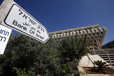 Bank Of Israel Headquarters In Jerusalem