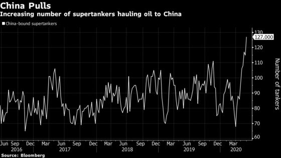 China's Oil Thirst Draws an Armada of Tankers