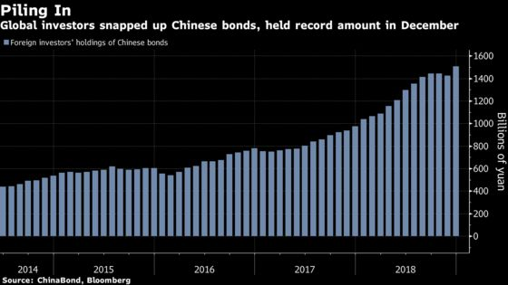 A Big U.S. Fund Is Ready to Nibble, Not Bite, on Chinese Bonds