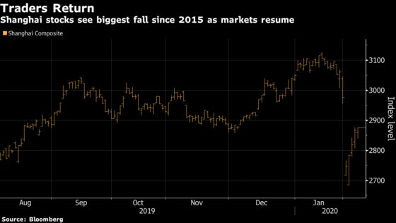 Brutal Month Has China Analysts Rethinking Everything Yet Again