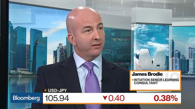 Buying of Yen Suggests Stress in Financial Markets