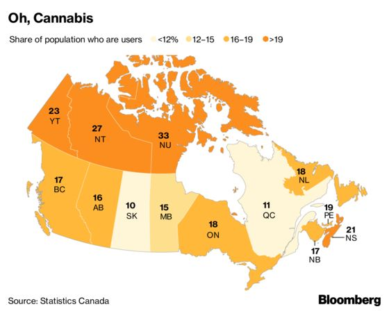 Pot by Numbers: The Nitty Gritty of Canada's Marijuana Scene