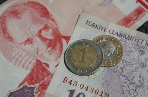 Turkey's current-account shortfall has been a huge headache for policy makers