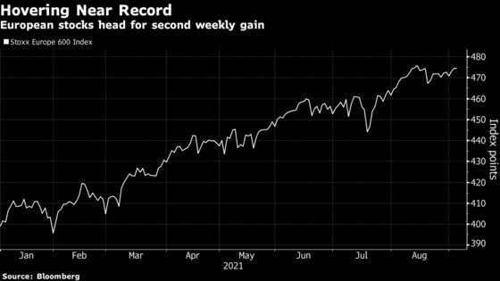 European Shares Pause as Investors Await U.S. Jobs Report