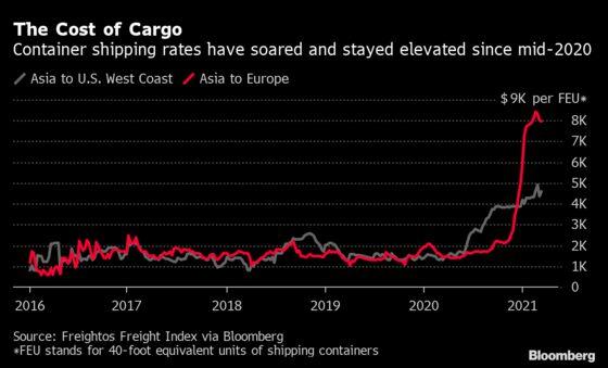 Shock-Worn World Economy Girds for Supply Jolt in Suez Mess