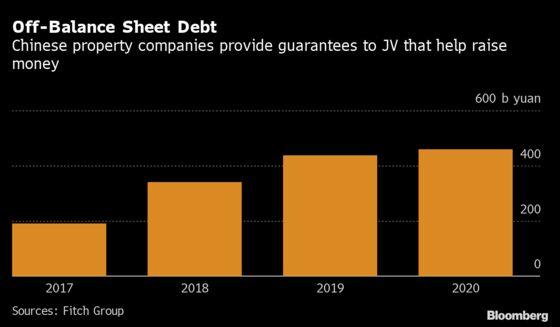 China's Scrutiny of Shadow Debt Bites Developers Like Evergrande