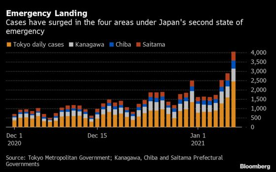 Japan Faces Struggle to Contain Virus Spread in Just a Month