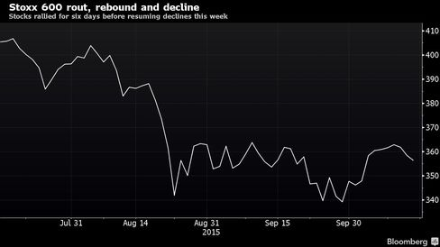 Stocks rallied for six days before resuming declines this week