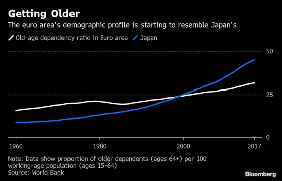 Europe Isn't Japan in the 1990s. You Should Still Be Worried