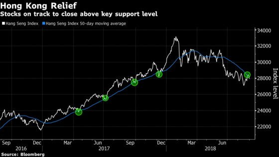 All-in Stock Bets, Busy Yuan, Tencent: A Week in China's Markets