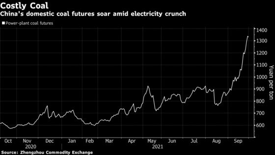 Even the Dirtiest Coal Is Surging Due to China's Power Crunch