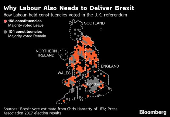 Brexit-Bashing in U.K. Polls Makes Case for Cross-Party Deal