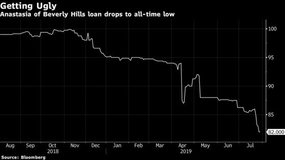 Anastasia Debt Bloom Fades as Lady Gaga Joins Rival Beauty Lines