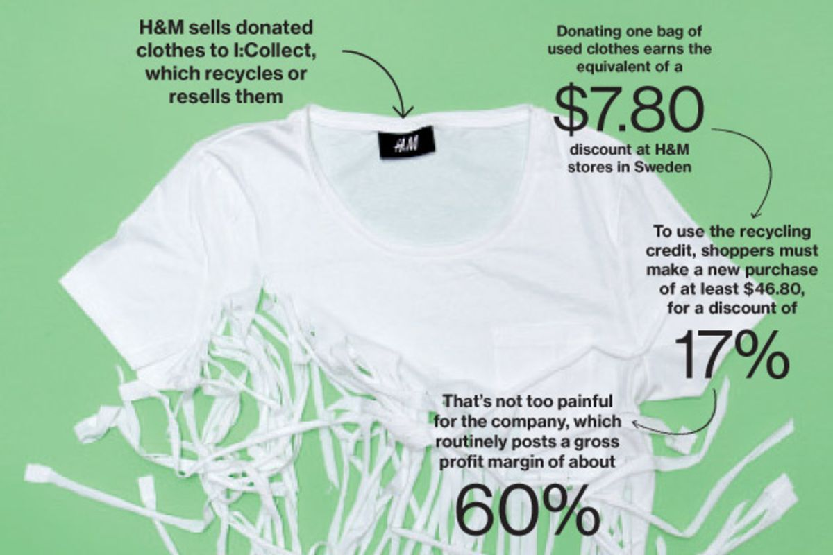 Give H&M Your Old Clothes, Get a Discount - Bloomberg