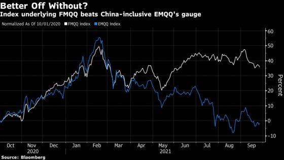 New ETF Shuns China From Bet on Emerging-Market E-Commerce