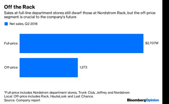 Nordstrom Reaps Rewards From a Resurgent Rack